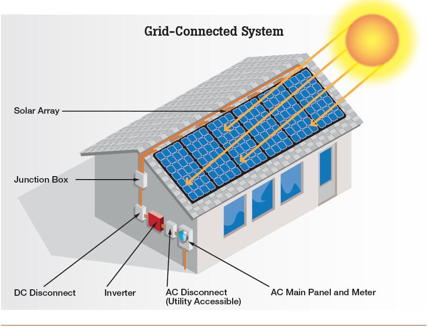 how to make solar electric system